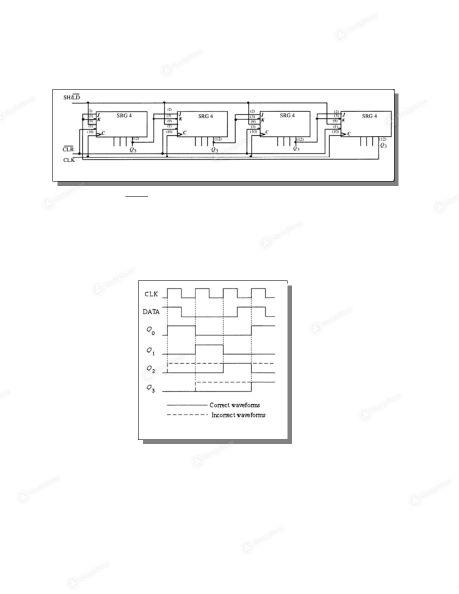 Chapter 9 Shift Registers Section 1 Basic Register 74ls164 Background Image